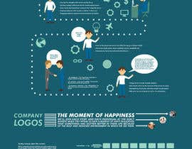 nº 4 pour Creation of a pitch infographic par pedroeira6
