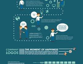 Nro 4 kilpailuun Creation of a pitch infographic käyttäjältä pedroeira6
