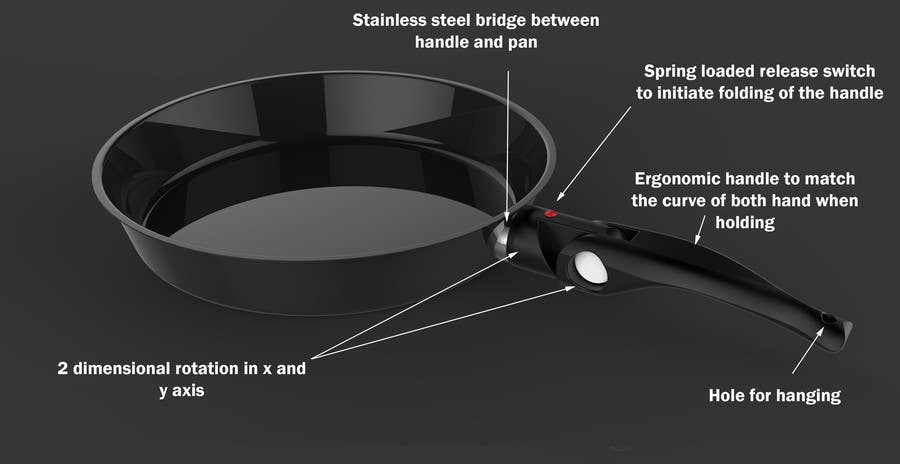 Proposition n°17 du concours Design a new handle for cookware (frypan ,pot )  that can turn in to the pot.