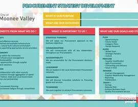 nº 20 pour Strategy Paper par supunuk