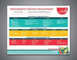 nº 29 pour Strategy Paper par ImranMahmudSaif
