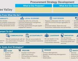 nº 15 pour Strategy Paper par Akiya69