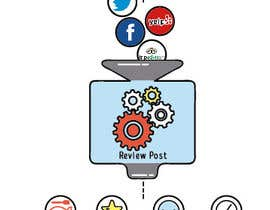 nº 3 pour Design the website service in an illustration par Florpoca