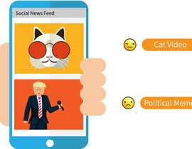 nº 2 pour Animation of social media news feed par enekte94
