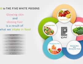 #19 para Design a Banner/Backdrop for CPF food outlet chain por neev16