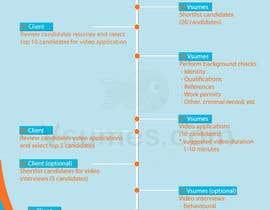 nº 14 pour Infographic design par mbahauddin99