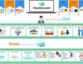 nº 12 pour Infographic design par keerthipurush