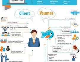 nº 13 pour Infographic design par keerthipurush