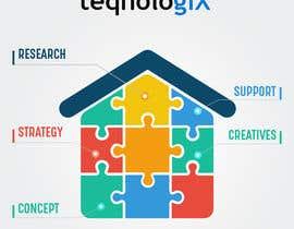 #20 cho Graphic Designs for Teqnologix.com bởi vivekdaneapen