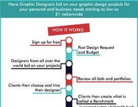 Nro 3 kilpailuun Infographic for Clients for a website käyttäjältä grace1msk