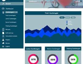 Nro 3 kilpailuun Design a Website Mockup for Kure käyttäjältä rginfosystems