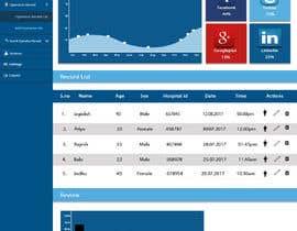 Nro 6 kilpailuun Design a Website Mockup for Kure käyttäjältä rginfosystems