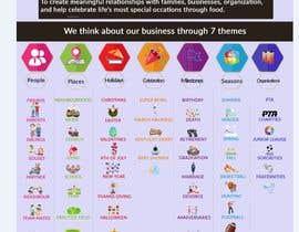 #20 untuk Design infographic oleh mountrushmore673