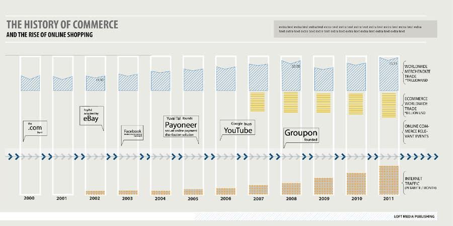 Bài tham dự cuộc thi #11 cho White Paper Infographics sesign for Loft Media Publishing