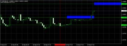 Image of                             Create a Custom Metatrader MT4 i...