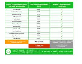 #13 for Graphic Design work for a comparison chart by KanakaD