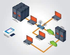 Nro 14 kilpailuun Design a network schematic for an  exhibition board käyttäjältä felixdidiw