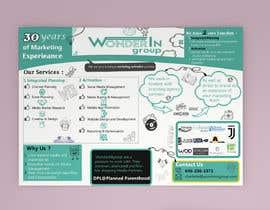 #23 pentru Design a 1 Sheet Marketing Flyer to Promote Our Business Services de către Shafi77