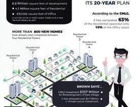Nro 13 kilpailuun Design Infographic - ongoing work, winner gets hired hourly käyttäjältä zestfreelancer