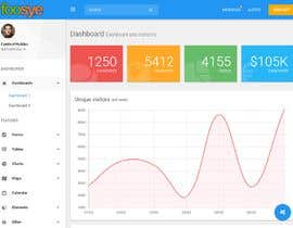 #29 for Foosye Dashboard v.1 by sharpensolutions