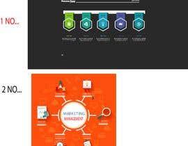 #1 cho Graphic design of business templates bởi eacin143