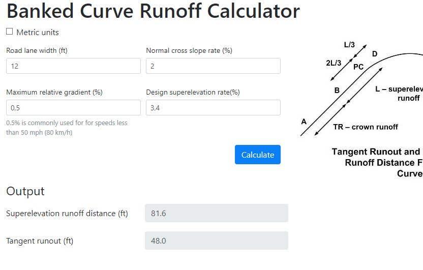 Entry #1 by vrstksvw for Banked Curve Runoff Calculator | Freelancer