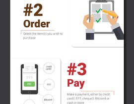 #5 cho 5 step guide to invest in bullion - Infographic bởi felixdidiw