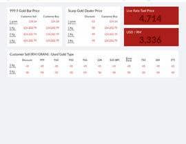 tkjapa tarafından Design a website mockup for displaying gold prices için no 17