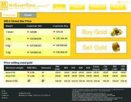 lbernierhardy tarafından Design a website mockup for displaying gold prices için no 42
