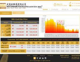sharpBD tarafından Design a website mockup for displaying gold prices için no 18