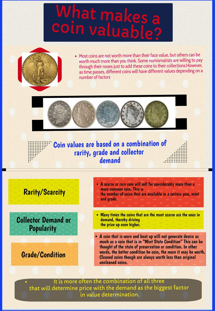 Entry #24 by sahelidey for What makes a coin valuable