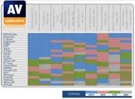 Graphic Design Конкурсная работа №8 для New Layout for Summarytable