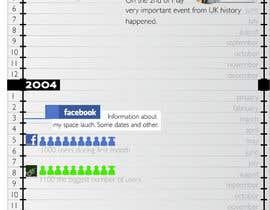 nº 10 pour Create infographic par annadr
