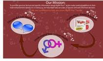 "Graphic Design for ""how we accomplish our mission"" of www.knowvigrxplusbetter.com için Graphic Design2 No.lu Yarışma Girdisi"