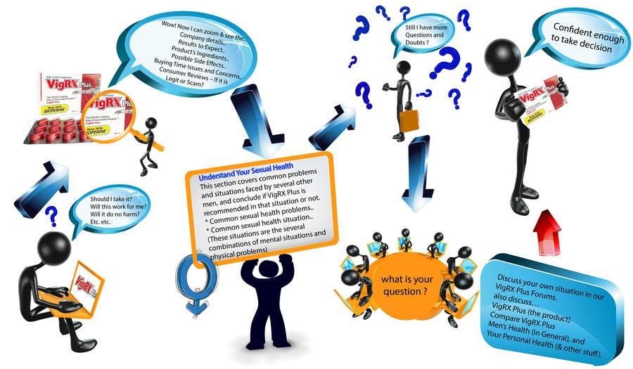 """Kilpailutyö #                                        35                                      kilpailussa                                         Graphic Design for """"how we accomplish our mission"""" of www.knowvigrxplusbetter.com"""