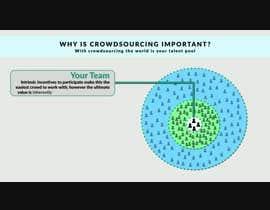 #6 สำหรับ Create a Pitch Video: Harnessing the Power of the Crowd โดย tipu19742003