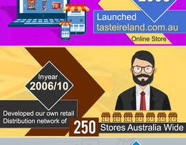 #3 cho Business Timeline Infographic bởi hemabajaj891