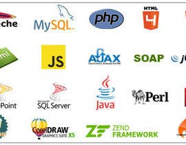 #7 cho Looking for a best PHP, JQuery developer!!! bởi chpix3l