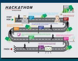 #27 untuk Illustrate an A3-One-Page Hackathon Poster oleh abdulmoid5