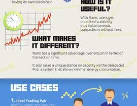 #2 for Create an infographic about a cryptocurrency by MadeleineSangoi
