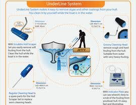 #8 for Infographics of our Marine products - How it works and benefits by afsana2324