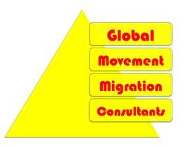 #4 for Global Movement Migration Consultants  Logo creation by AbHameedJamali