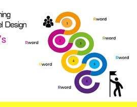 MsFaruqi tarafından Learning Model design için no 13