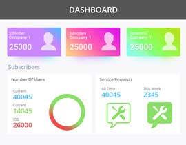 #14 for Statistics Dashboard by Amdkhan90