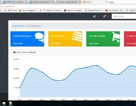 #15 for Statistics Dashboard by ganupam021