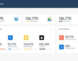 #16 for Statistics Dashboard by simplestudio18