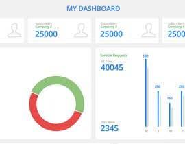 #1 for Statistics Dashboard by jramos