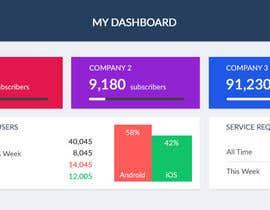 #6 for Statistics Dashboard by jramos