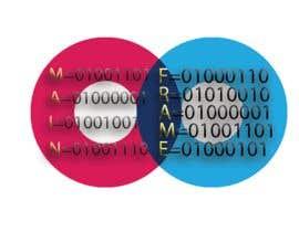 #2 for Logo design af NilRaj01