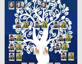 #25 cho Creative layout of Genealogical Tree - A1 size bởi ConceptGRAPHIC
